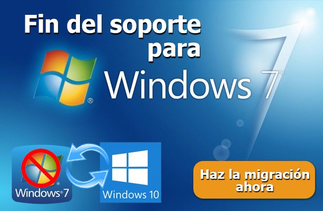 Fin del soporte para Windows 7